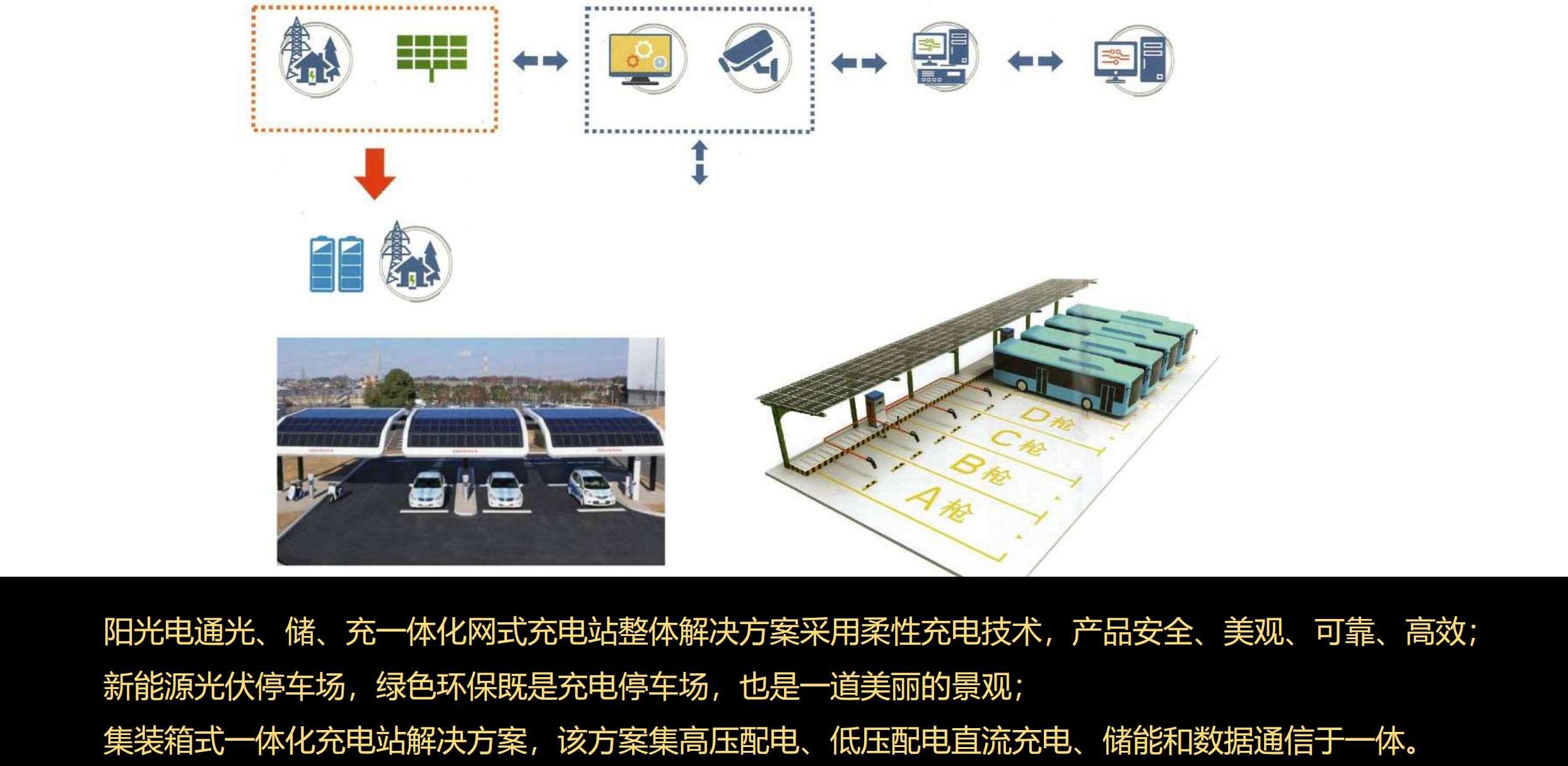 充电桩解决方案(1).jpg